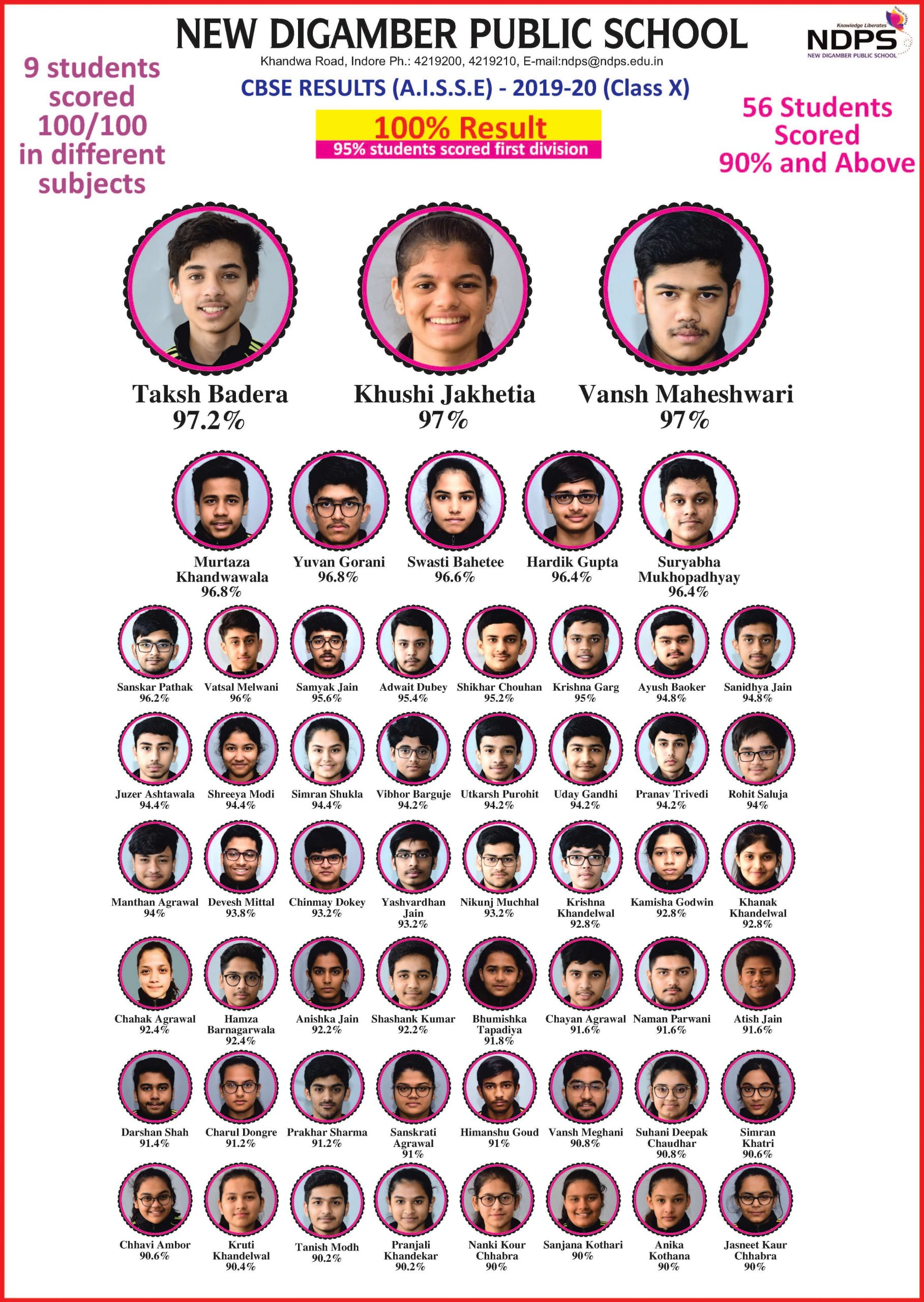 NDPS Class X Toppers 2019-20
